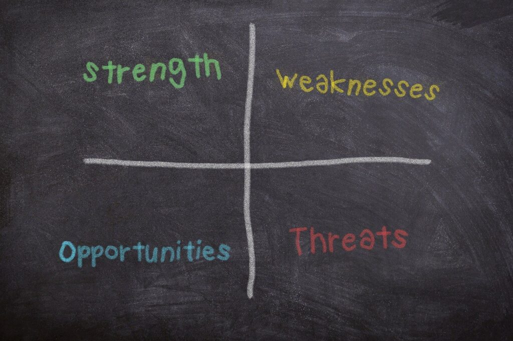 SWOT, Strength, Weaknesses, Opportunities, Threats